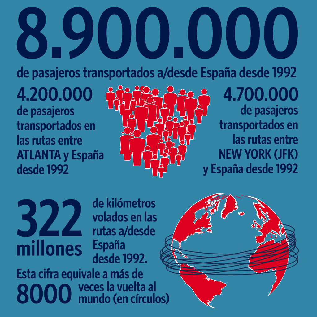 delta infography